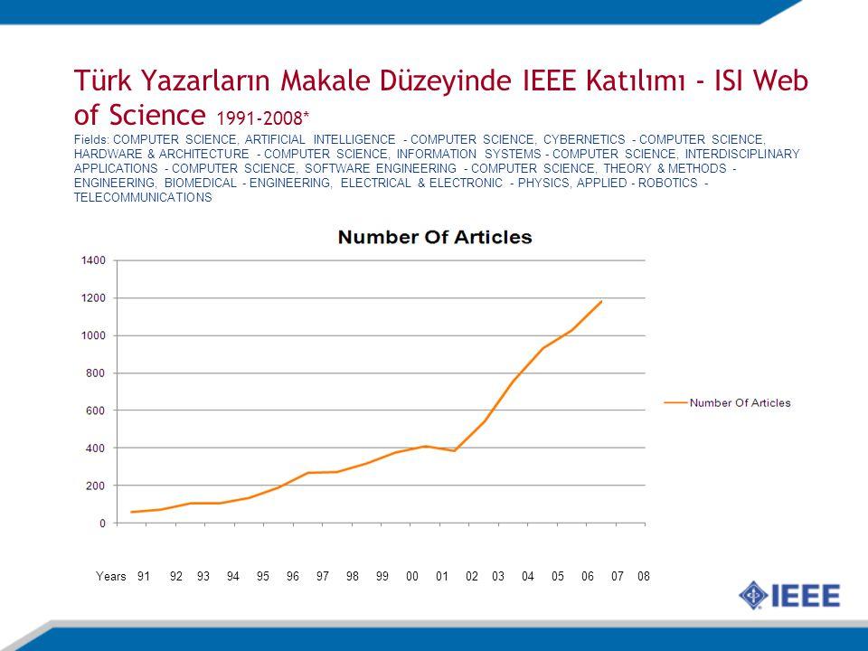 IEEE alanlarında etki düzeyleri en yüksek dergilerden oluşur.