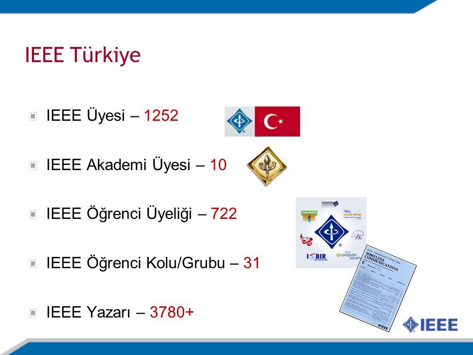 IEEE Üyesi – 1252 IEEE Akademi Üyesi – 10 IEEE Öğrenci Üyeliği – 722 IEEE Öğrenci Kolu/Grubu – 31 IEEE Yazarı – 3780+ IEEE Türkiye