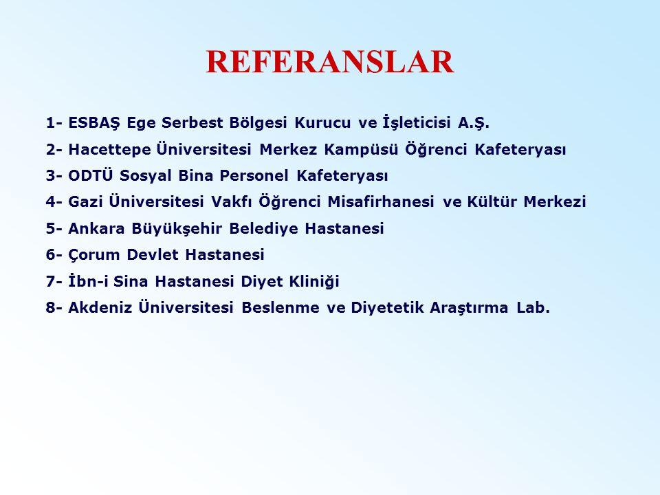 REFERANSLAR 1- ESBAŞ Ege Serbest Bölgesi Kurucu ve İşleticisi A.Ş. 2- Hacettepe Üniversitesi Merkez Kampüsü Öğrenci Kafeteryası 3- ODTÜ Sosyal Bina Pe