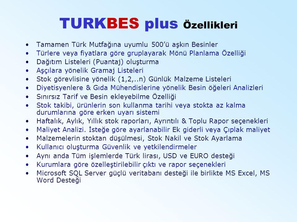 TURKBES plus Özellikleri Tamamen Türk Mutfağına uyumlu 500'ü aşkın Besinler Türlere veya fiyatlara göre gruplayarak Mönü Planlama Özelliği Dağıtım Lis