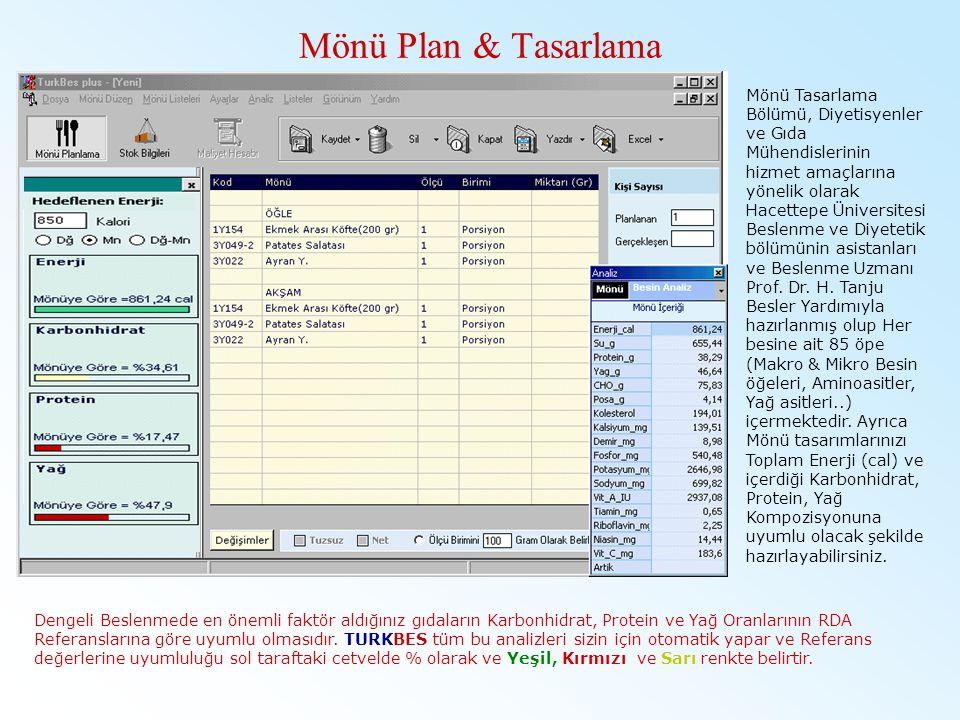 Tabldot Listeleri Hazırladığınız Mönü Tasarımlarını Haftalık, Aylık veya yıllık Tabldot şeklinde görüntüleyebilirsini z.