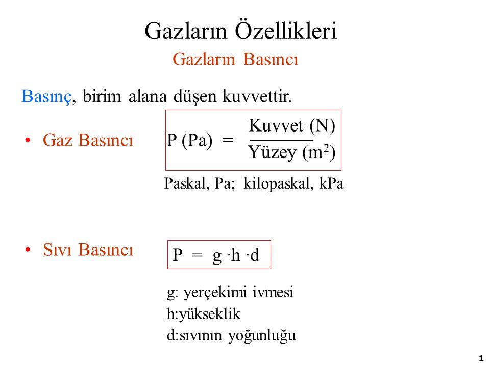 1 Gazların Özellikleri Gaz Basıncı Sıvı Basıncı P (Pa) = Yüzey (m 2 ) Kuvvet (N) P = g ·h ·d Basınç, birim alana düşen kuvvettir. Paskal, Pa; kilopask
