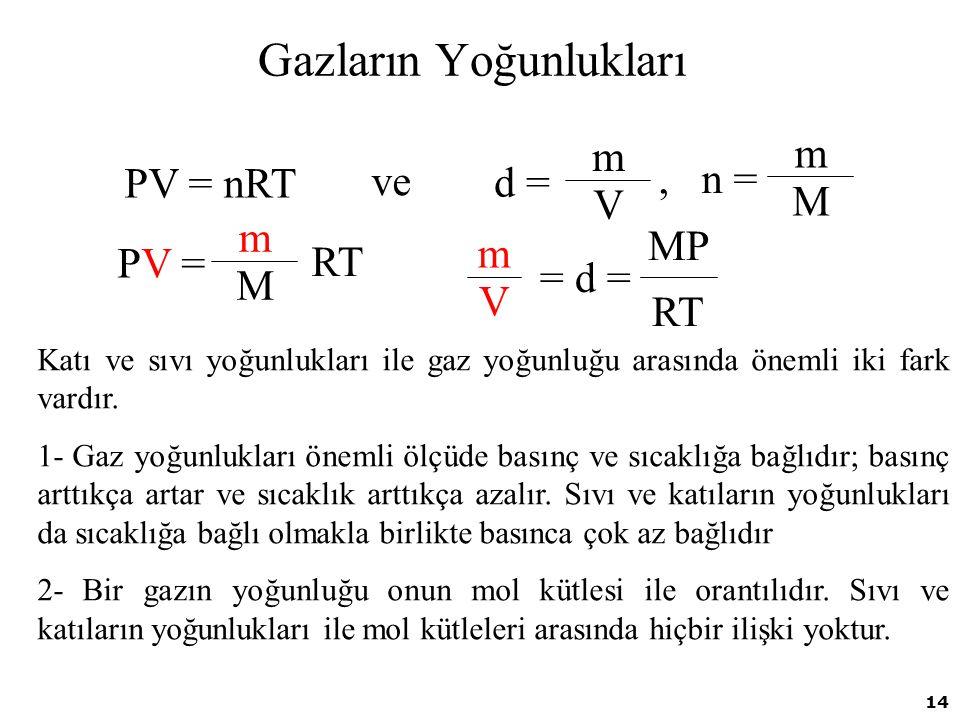 14 Gazların Yoğunlukları PV =PV = m M RT MP RT V m = d = PV = nRT ve d = m V, n = m M Katı ve sıvı yoğunlukları ile gaz yoğunluğu arasında önemli iki