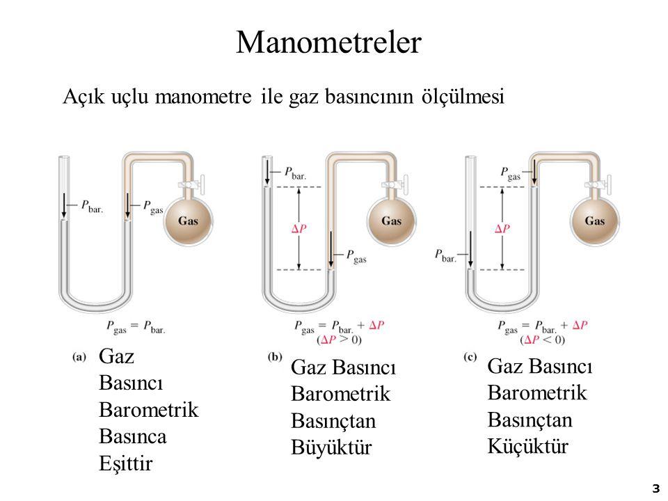 14 Gazların Yoğunlukları PV =PV = m M RT MP RT V m = d = PV = nRT ve d = m V, n = m M Katı ve sıvı yoğunlukları ile gaz yoğunluğu arasında önemli iki fark vardır.