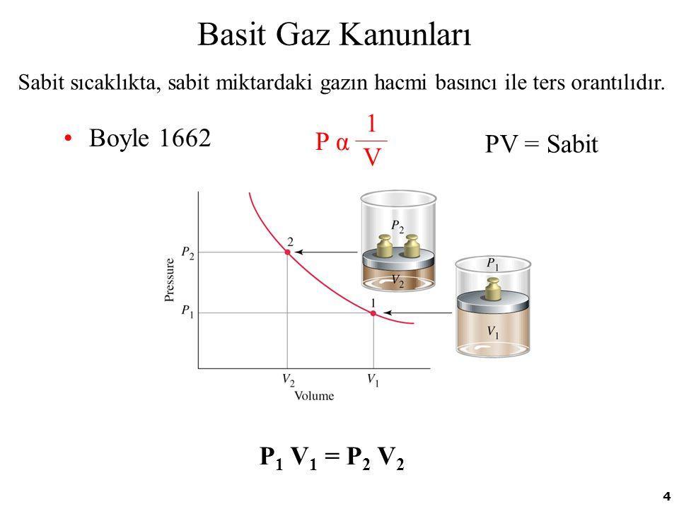 4 Basit Gaz Kanunları Boyle 1662 P α 1 V PV = Sabit Sabit sıcaklıkta, sabit miktardaki gazın hacmi basıncı ile ters orantılıdır. P 1 V 1 = P 2 V 2