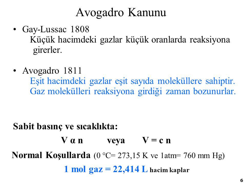6 Avogadro Kanunu Gay-Lussac 1808 Küçük hacimdeki gazlar küçük oranlarda reaksiyona girerler. Avogadro 1811 Eşit hacimdeki gazlar eşit sayıda moleküll