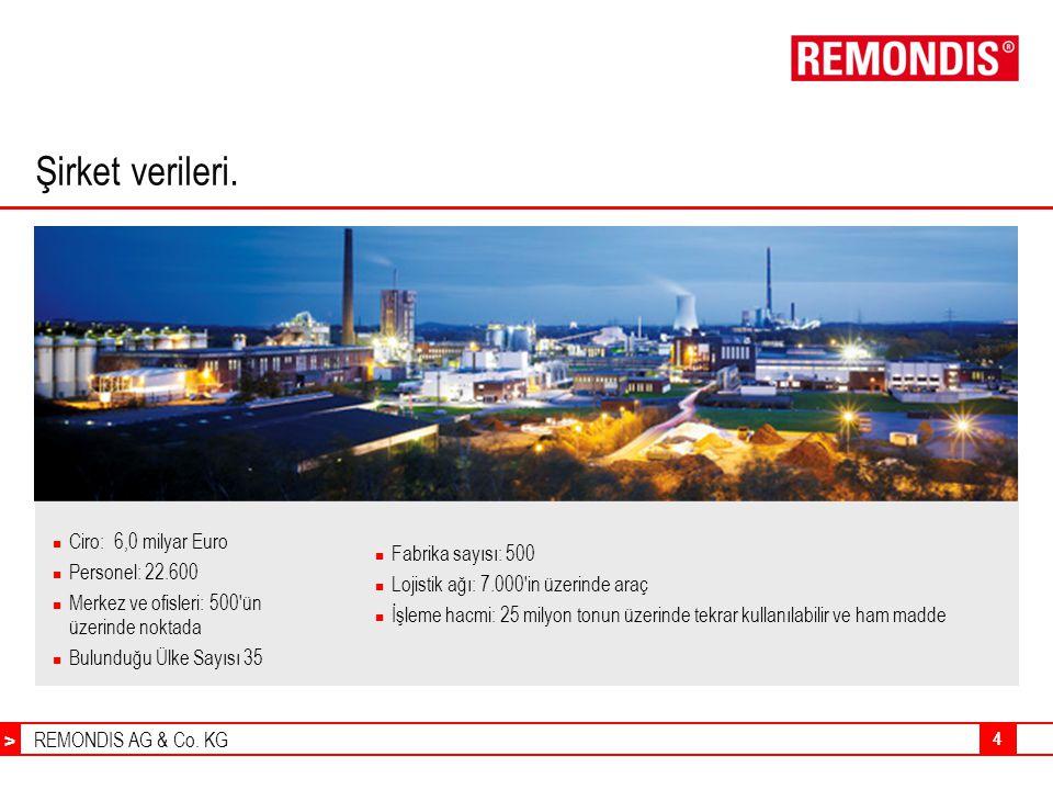 REMONDIS AG & Co. KG > 44 Fabrika sayısı: 500 Lojistik ağı: 7.000'in üzerinde araç İşleme hacmi: 25 milyon tonun üzerinde tekrar kullanılabilir ve ham