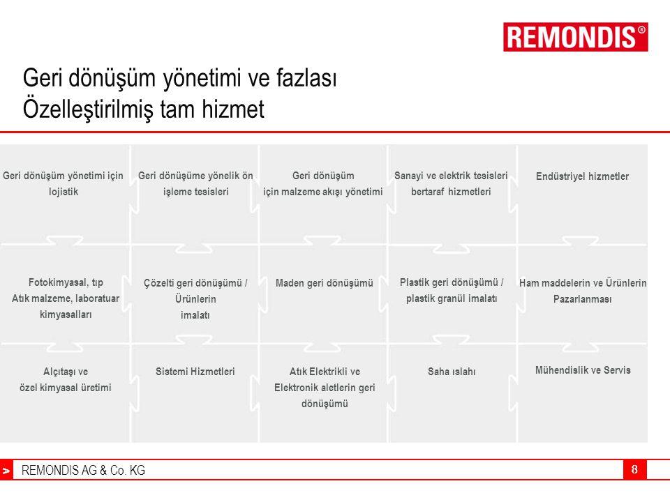 REMONDIS AG & Co. KG > 88 Geri dönüşüm için malzeme akışı yönetimi Sanayi ve elektrik tesisleri bertaraf hizmetleri Endüstriyel hizmetler Mühendislik