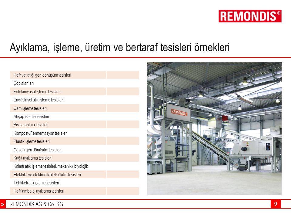 REMONDIS AG & Co. KG > 99 Ayıklama, işleme, üretim ve bertaraf tesisleri örnekleri ÖrnekMiktar Hafriyat atığı geri dönüşüm tesisleri Çöp alanları Foto
