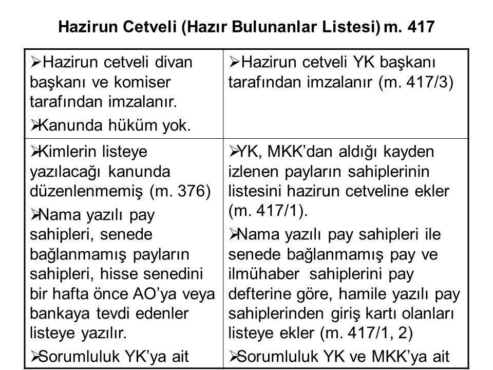 Hazirun Cetveli (Hazır Bulunanlar Listesi) m. 417  Hazirun cetveli divan başkanı ve komiser tarafından imzalanır.  Kanunda hüküm yok.  Hazirun cetv