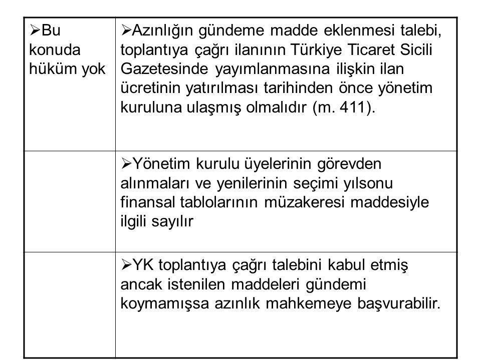  Bu konuda hüküm yok  Azınlığın gündeme madde eklenmesi talebi, toplantıya çağrı ilanının Türkiye Ticaret Sicili Gazetesinde yayımlanmasına ilişkin