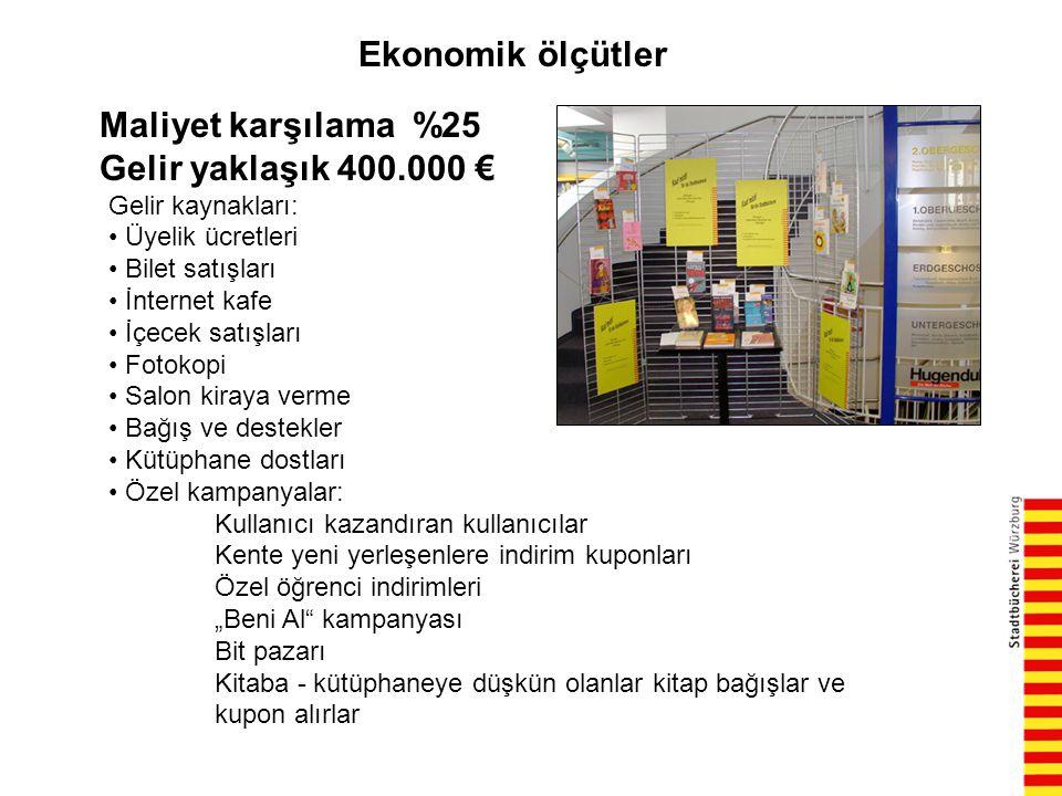 Ekonomik ölçütler Maliyet karşılama %25 Gelir yaklaşık 400.000 € Gelir kaynakları: Üyelik ücretleri Bilet satışları İnternet kafe İçecek satışları Fot