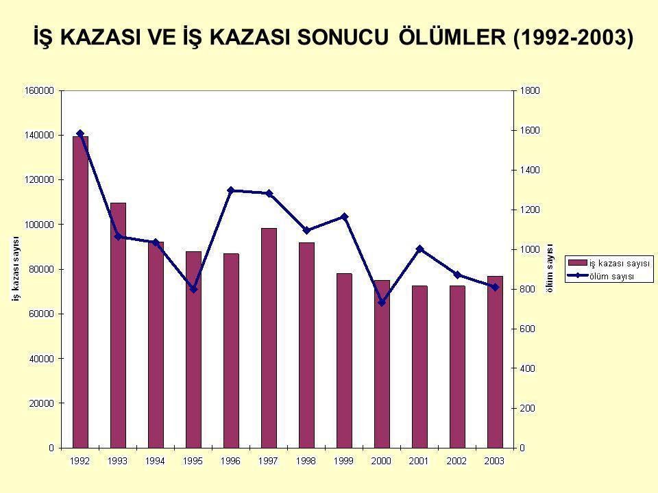 İŞ KAZASI VE İŞ KAZASI SONUCU ÖLÜMLER (1992-2003)