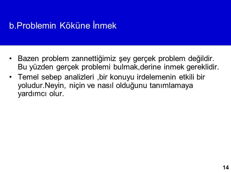 14 b.Problemin Köküne İnmek Bazen problem zannettiğimiz şey gerçek problem değildir. Bu yüzden gerçek problemi bulmak,derine inmek gereklidir. Temel s