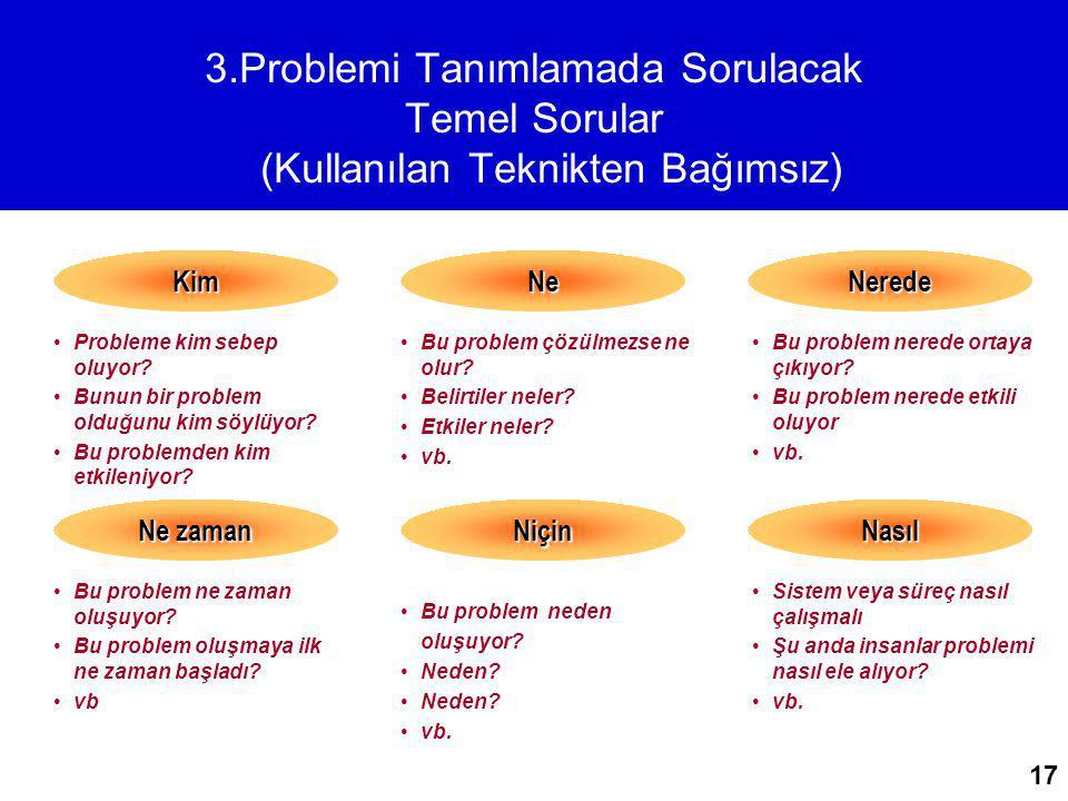 17 3.Problemi Tanımlamada Sorulacak Temel Sorular (Kullanılan Teknikten Bağımsız) Probleme kim sebep oluyor? Bunun bir problem olduğunu kim söylüyor?
