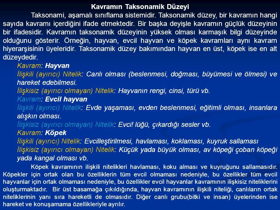 Kavramın Taksonamik Düzeyi Taksonami, aşamalı sınıflama sistemidir. Taksonamik düzey, bir kavramın hangi sayıda kavramı içerdiğini ifade etmektedir. B