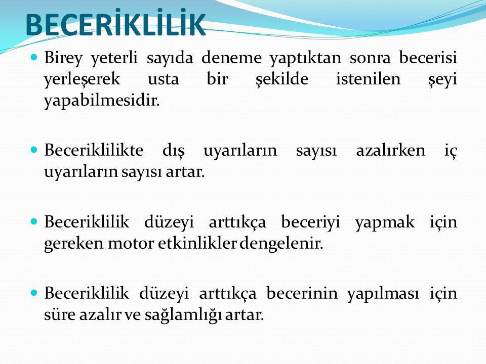 BECERİYİ ETKİLEYEN FAKTÖRLER 7.