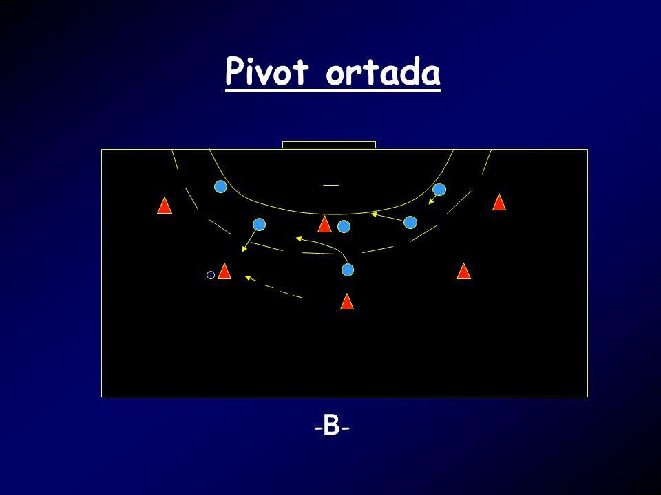 -B--B- Pivot ortada