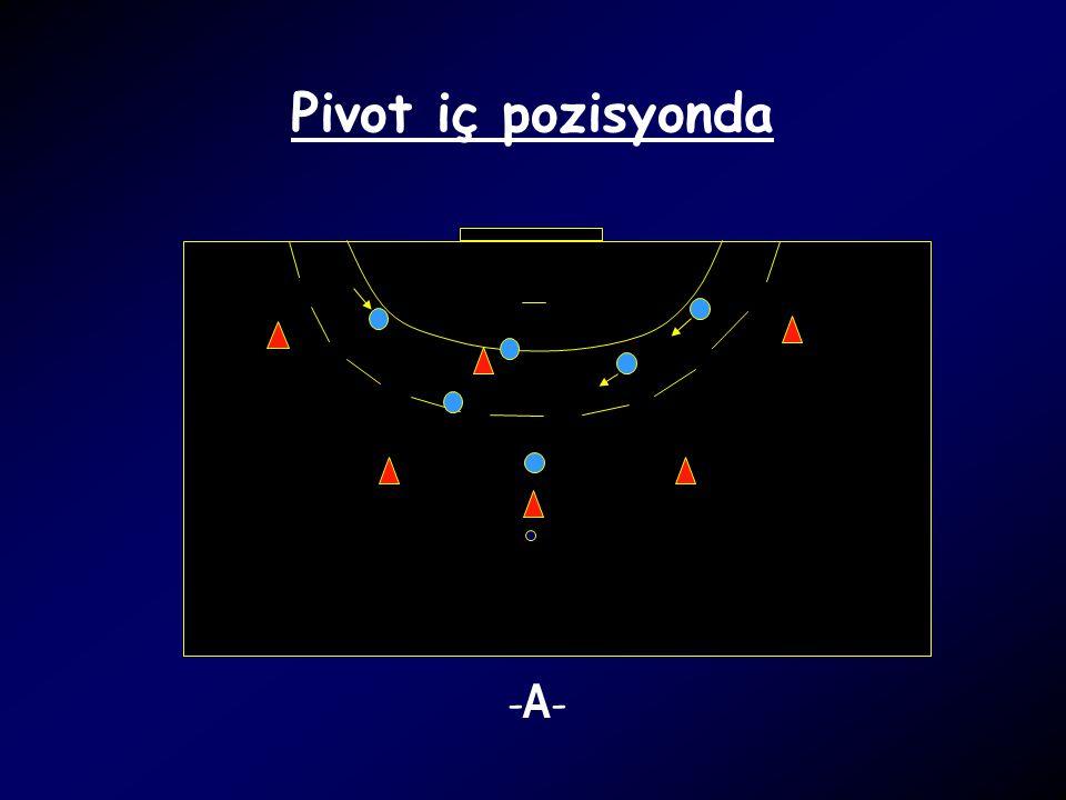 -A--A- Pivot iç pozisyonda