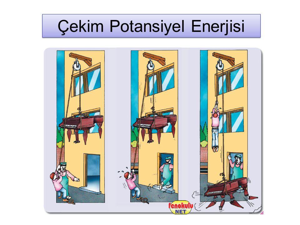 Potansiyel Enerji(E p ) Çekim Potansiyel Enerjisi Çekim Potansiyel Enerjisi Esneklik Potansiyel Enerji Esneklik Potansiyel Enerji