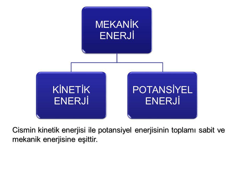 Enerjiyi ölçmek için en yaygın olarak kullanılan birim JOULE adını verdiğimiz birimdir. Bu birim 1818-1889 yılları arasında yaşamış İngiliz bilim adam