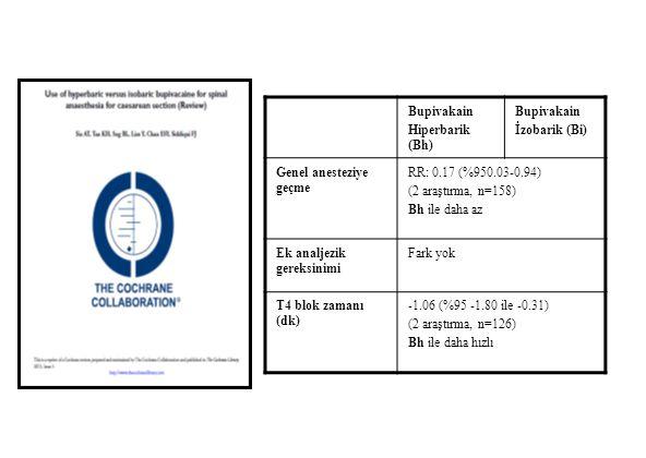 Bupivakain Hiperbarik (Bh) Bupivakain İzobarik (Bi) Genel anesteziye geçme RR: 0.17 (%950.03-0.94) (2 araştırma, n=158) Bh ile daha az Ek analjezik ge