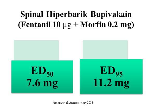 Spinal Hiperbarik Bupivakain (Fentanil 10 μg + Morfin 0.2 mg) Ginosar et al. Anesthesiology 2004