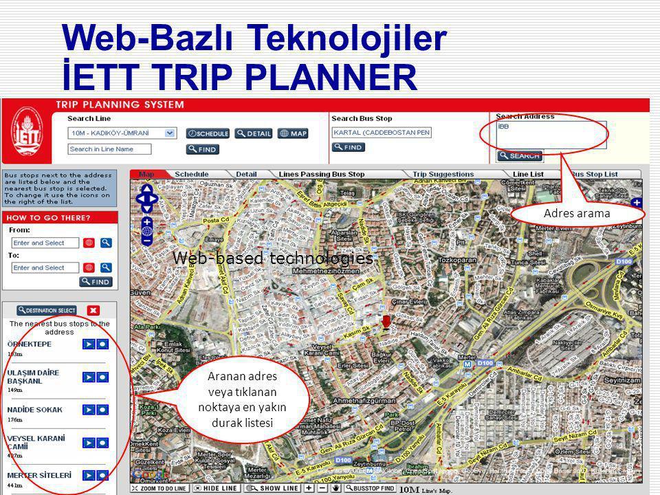 Adres arama Aranan adres veya tıklanan noktaya en yakın durak listesi Web-Bazlı Teknolojiler İETT TRIP PLANNER Web-based technologies