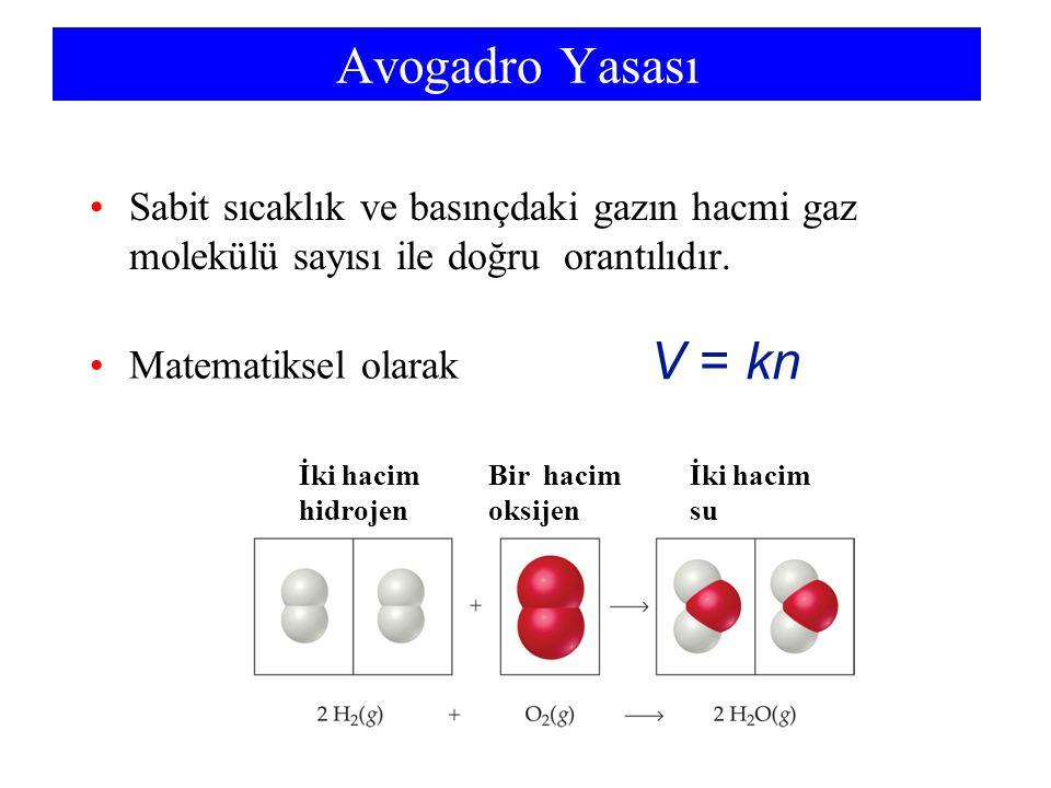 Avogadro Yasası Sabit sıcaklık ve basınçdaki gazın hacmi gaz molekülü sayısı ile doğru orantılıdır. Matematiksel olarak V = kn İki hacim hidrojen İki