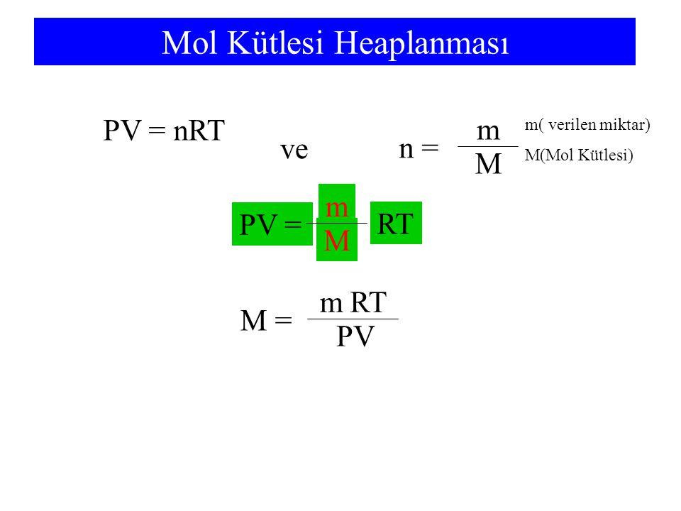 Mol Kütlesi Heaplanması PV = nRT PV = m M RT M = m PV RT ve n = m M m( verilen miktar) M(Mol Kütlesi)