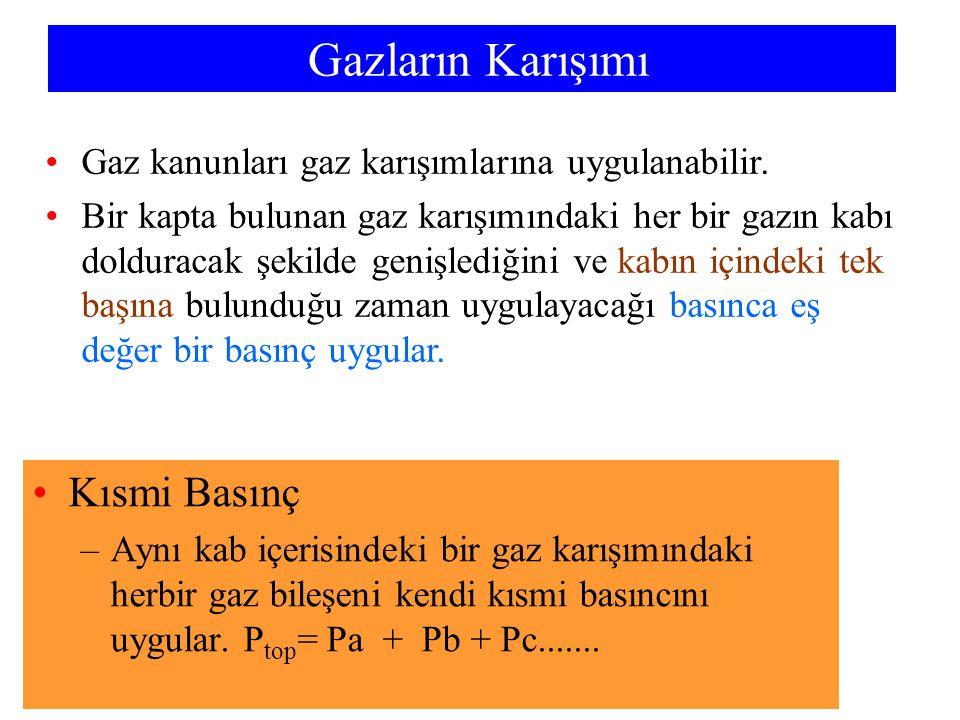 Gazların Karışımı Kısmi Basınç –Aynı kab içerisindeki bir gaz karışımındaki herbir gaz bileşeni kendi kısmi basıncını uygular. P top = Pa + Pb + Pc...