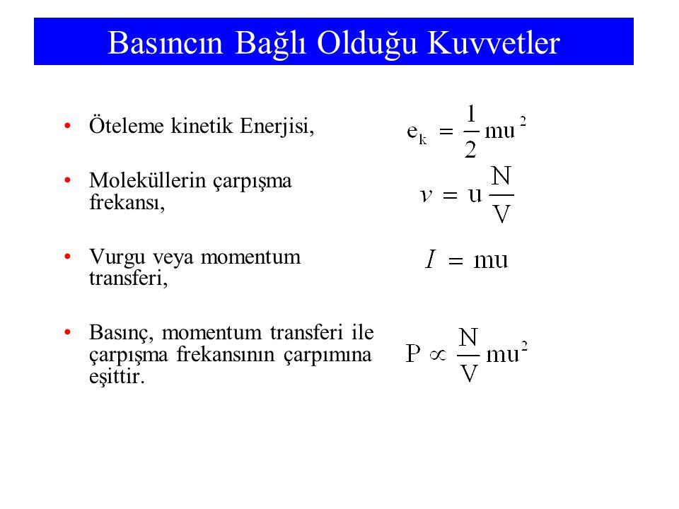 Basıncın Bağlı Olduğu Kuvvetler Öteleme kinetik Enerjisi, Moleküllerin çarpışma frekansı, Vurgu veya momentum transferi, Basınç, momentum transferi il