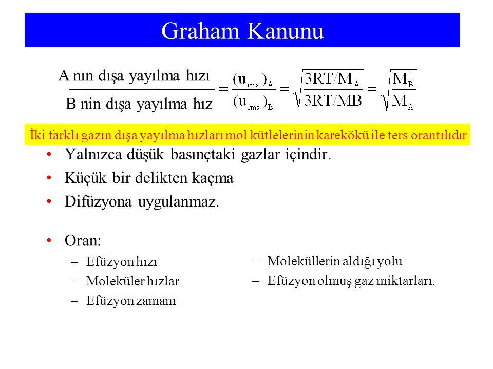 Graham Kanunu Yalnızca düşük basınçtaki gazlar içindir. Küçük bir delikten kaçma Difüzyona uygulanmaz. Oran: –Efüzyon hızı –Moleküler hızlar –Efüzyon