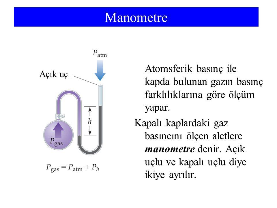 Manometre Atomsferik basınç ile kapda bulunan gazın basınç farklılıklarına göre ölçüm yapar. Kapalı kaplardaki gaz basıncını ölçen aletlere manometre