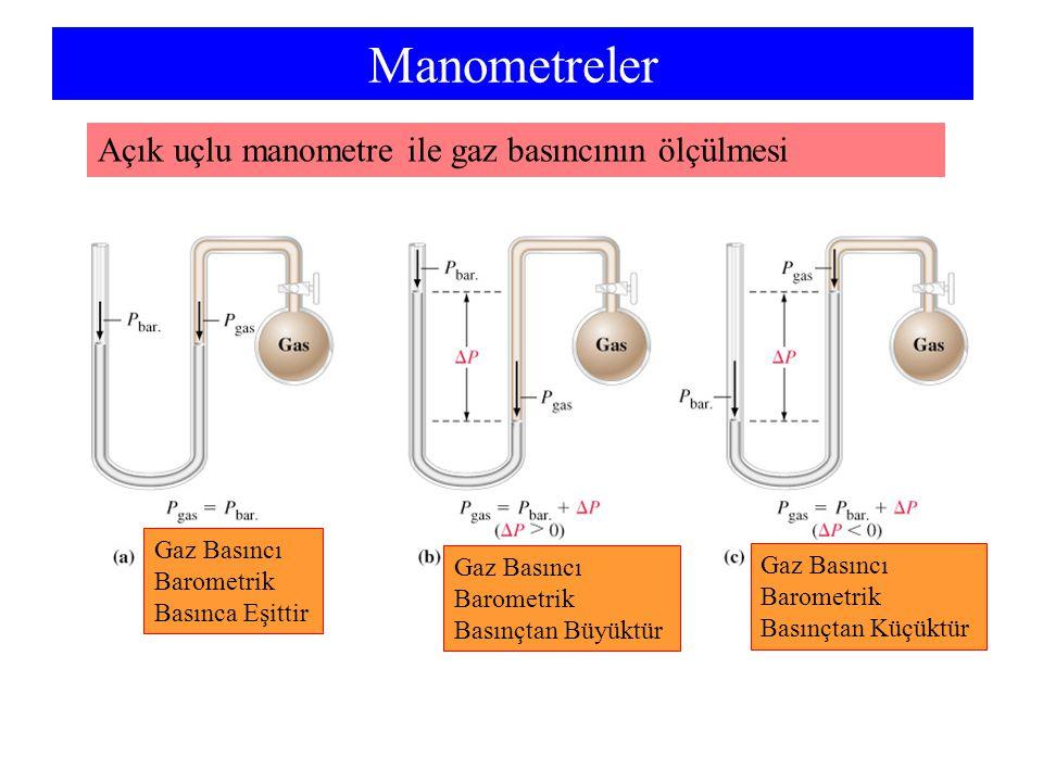 Manometreler Gaz Basıncı Barometrik Basınca Eşittir Gaz Basıncı Barometrik Basınçtan Büyüktür Gaz Basıncı Barometrik Basınçtan Küçüktür Açık uçlu mano