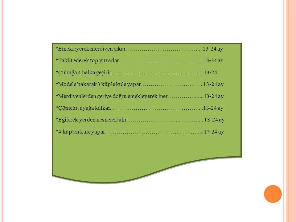 *Emekleyerek merdiven çıkar. ………………………………... 13-24 ay *Taklit ederek top yuvarlar. …………………………….……....13-24 ay *Çubuğa 4 halka geçirir. ………………………………………