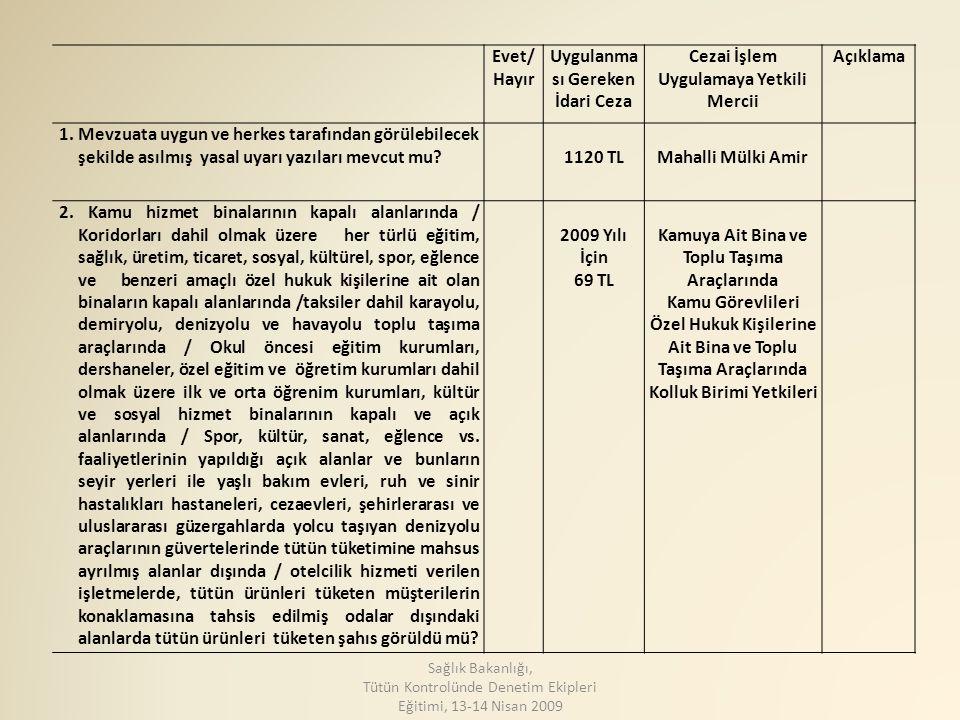 Denetleyicinin özellikleri Dürüst Özerk Saygılı Sağlık Bakanlığı, Tütün Kontrolünde Denetim Ekipleri Eğitimi, 13-14 Nisan 2009