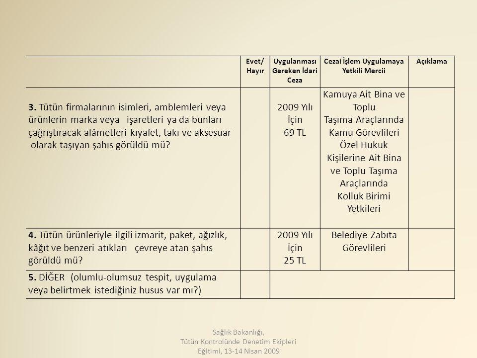 Sözsüz iletişim: % 55 (Yüz ifadesi) Sözlü iletişim: % 38 (Ses tonu v.b dil ötesi öğeler) % 7 (Kelimeler, sözlü kapsam) Kişiler Arası İletişim İçinde Sözsüz ve Sözlü İletişimin Yeri Sağlık Bakanlığı, Tütün Kontrolünde Denetim Ekipleri Eğitimi, 13-14 Nisan 2009