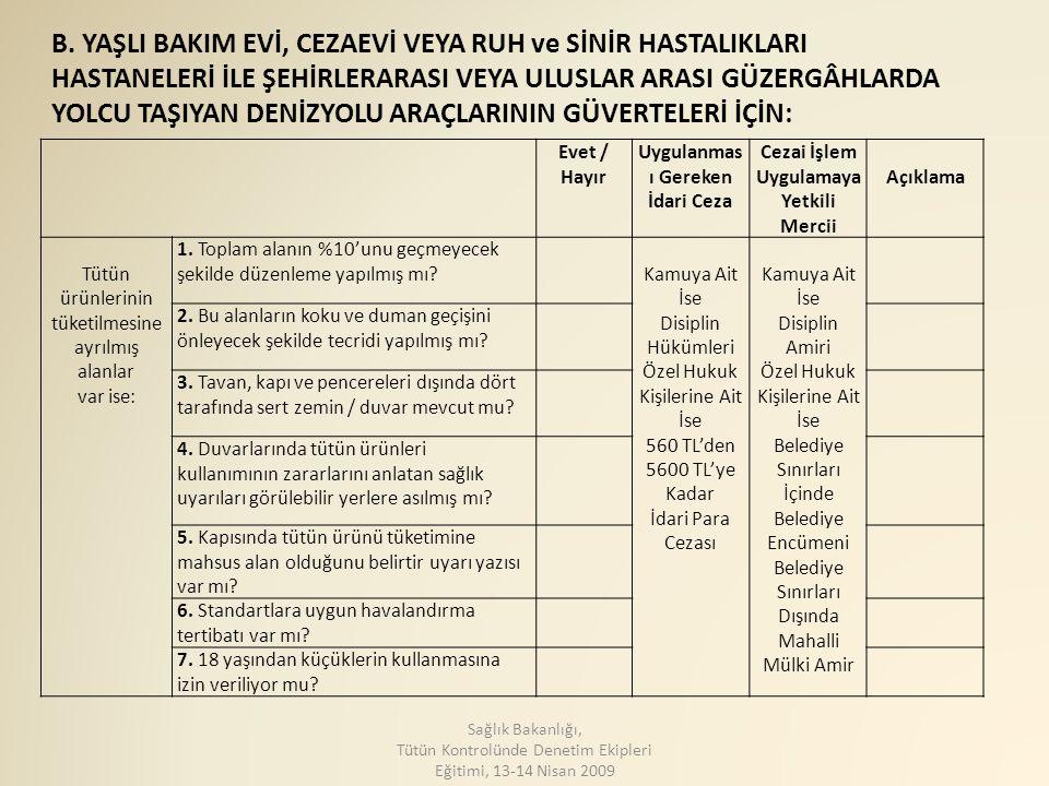 Başarılı bir denetleyici; Değerlendirme kriterlerini bilen Sağlık Bakanlığı, Tütün Kontrolünde Denetim Ekipleri Eğitimi, 13-14 Nisan 2009