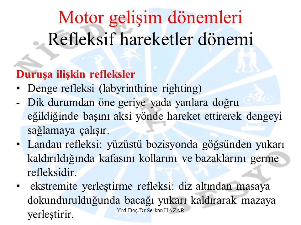 Yrd.Doç.Dr.Serkan HAZAR Duruşa ilişkin refleksler Denge refleksi (labyrinthine righting) -Dik durumdan öne geriye yada yanlara doğru eğildiğinde başın