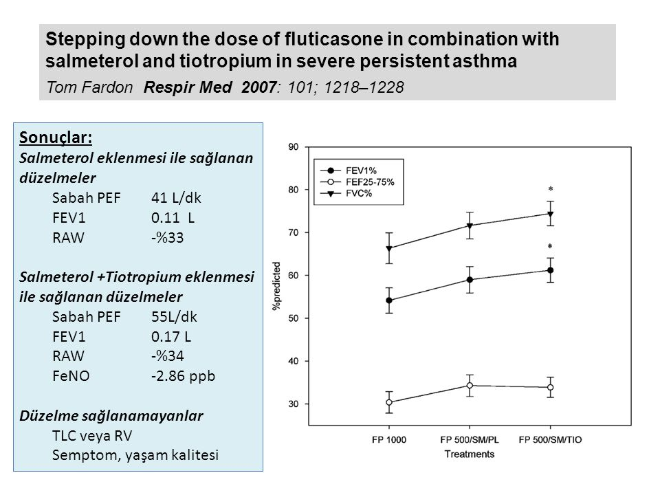 Stepping down the dose of fluticasone in combination with salmeterol and tiotropium in severe persistent asthma Tom Fardon Respir Med 2007: 101; 1218–