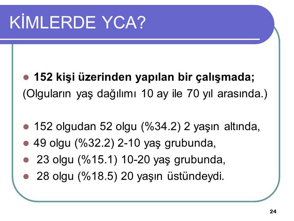 24 KİMLERDE YCA? 152 kişi üzerinden yapılan bir çalışmada; (Olguların yaş dağılımı 10 ay ile 70 yıl arasında.) 152 olgudan 52 olgu (%34.2) 2 yaşın alt