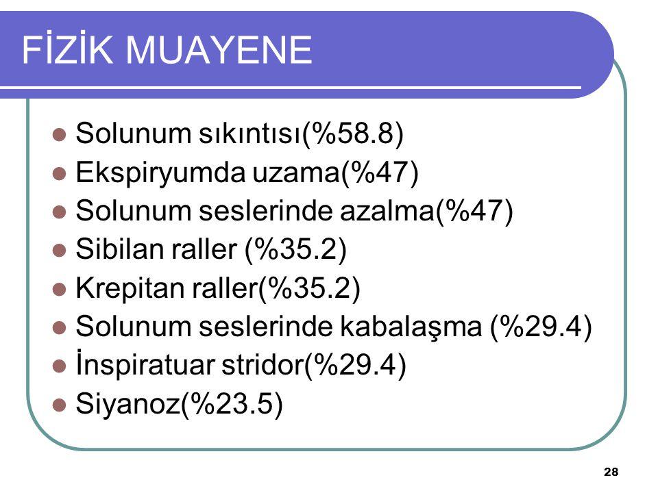28 FİZİK MUAYENE Solunum sıkıntısı(%58.8) Ekspiryumda uzama(%47) Solunum seslerinde azalma(%47) Sibilan raller (%35.2) Krepitan raller(%35.2) Solunum