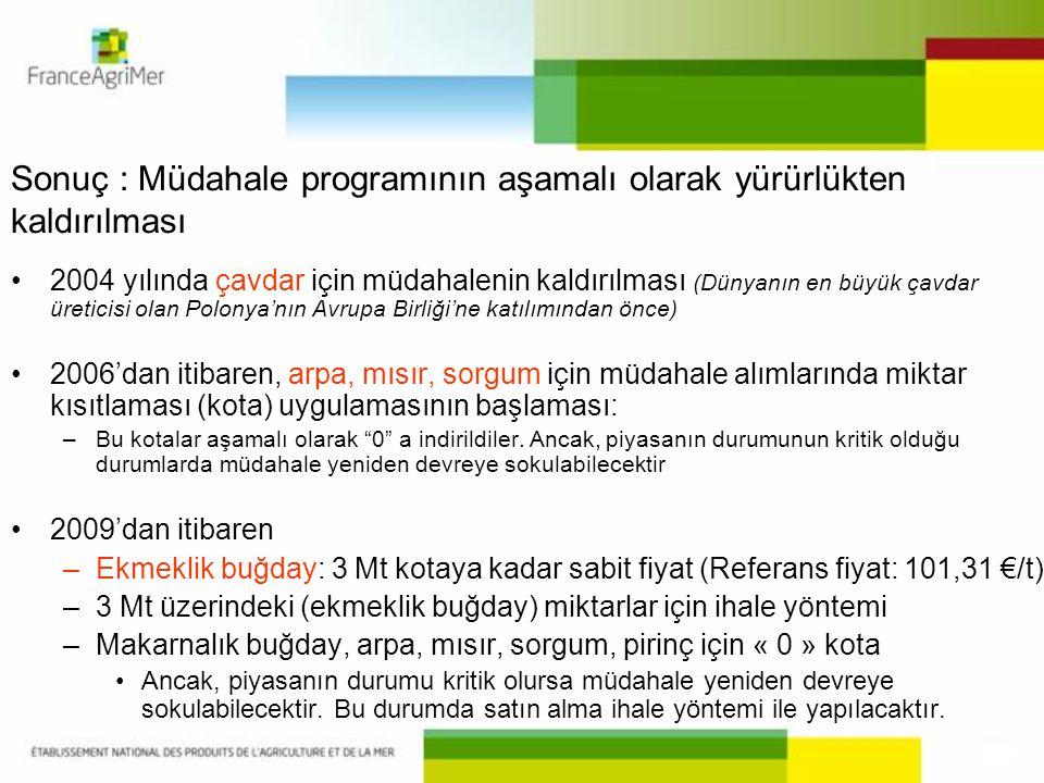 Sonuç : Müdahale programının aşamalı olarak yürürlükten kaldırılması 2004 yılında çavdar için müdahalenin kaldırılması (Dünyanın en büyük çavdar üreticisi olan Polonya'nın Avrupa Birliği'ne katılımından önce) 2006'dan itibaren, arpa, mısır, sorgum için müdahale alımlarında miktar kısıtlaması (kota) uygulamasının başlaması: –Bu kotalar aşamalı olarak 0 a indirildiler.
