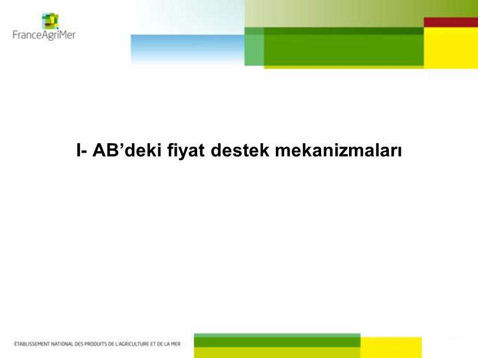 I- AB'deki fiyat destek mekanizmaları