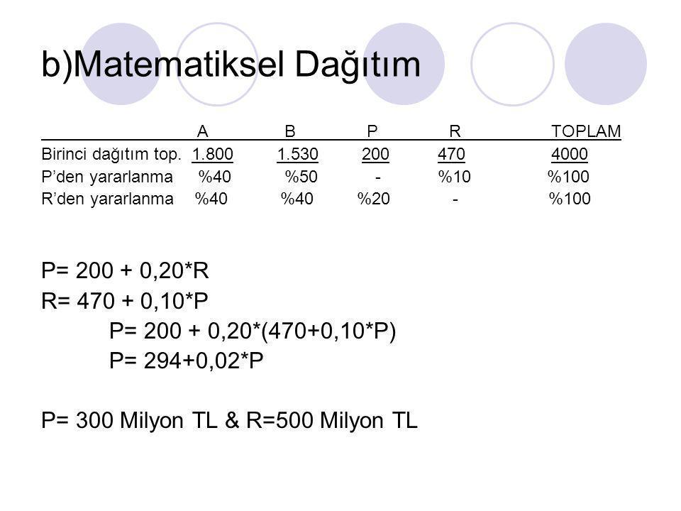 b)Matematiksel Dağıtım A B P R TOPLAM Birinci dağıtım top.
