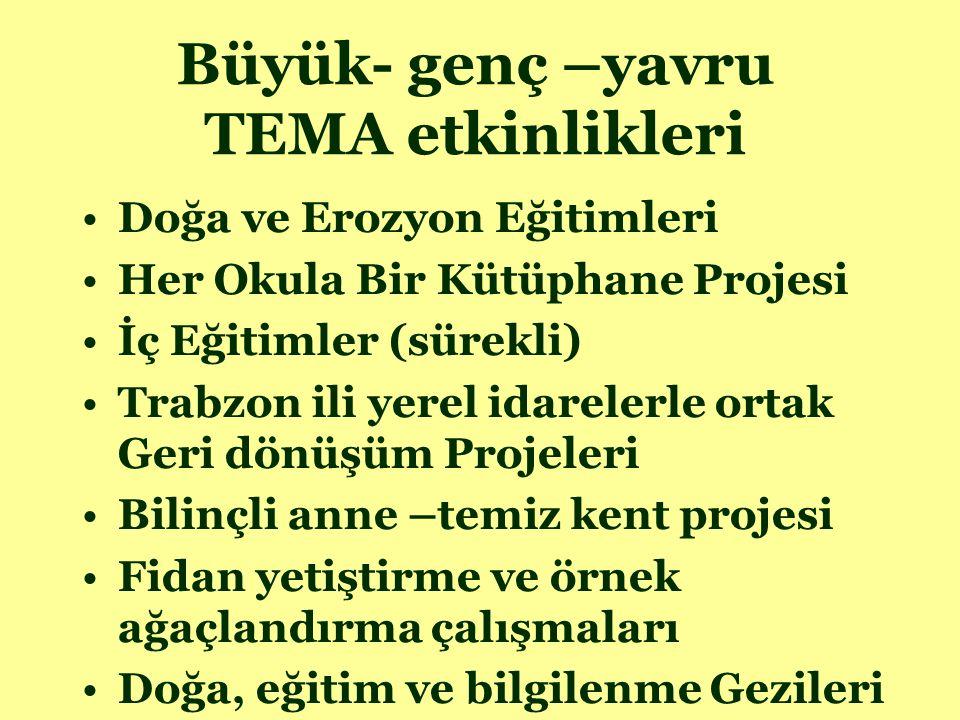 Büyük- genç –yavru TEMA etkinlikleri Doğa ve Erozyon Eğitimleri Her Okula Bir Kütüphane Projesi İç Eğitimler (sürekli) Trabzon ili yerel idarelerle or