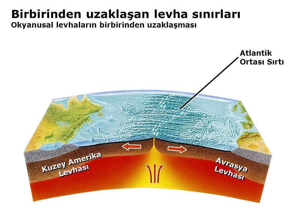 Birbirinden uzaklaşan levha sınırları Okyanusal levhaların birbirinden uzaklaşması Atlantik Ortası Sırtı Kuzey Amerika Levhası Kuzey Amerika Levhası Avrasya Levhası Avrasya Levhası