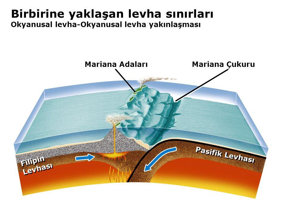 Birbirine yaklaşan levha sınırları Okyanusal levha-Okyanusal levha yakınlaşması Mariana Adaları Mariana Çukuru Pasifik Levhası Filipin Levhası Filipin Levhası