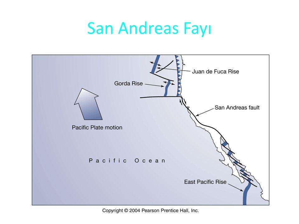 San Andreas Fayı